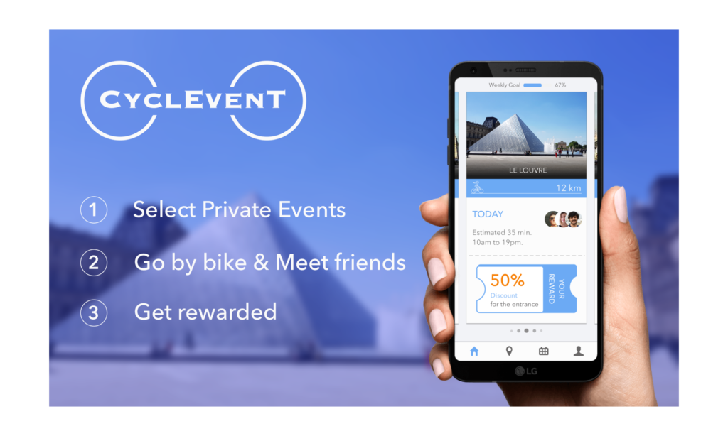 CyclEvent